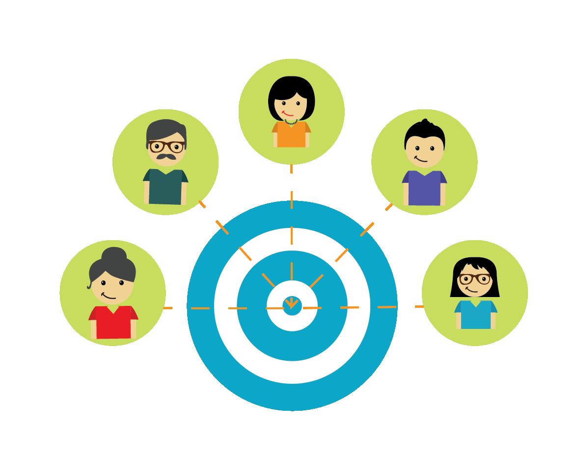 Chiến lược STP là gì? Lựa chọn thị trường mục tiêu như thế nào?