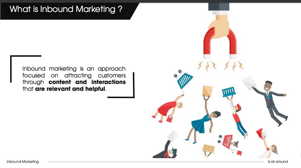 Định nghĩa Inbound Marketing