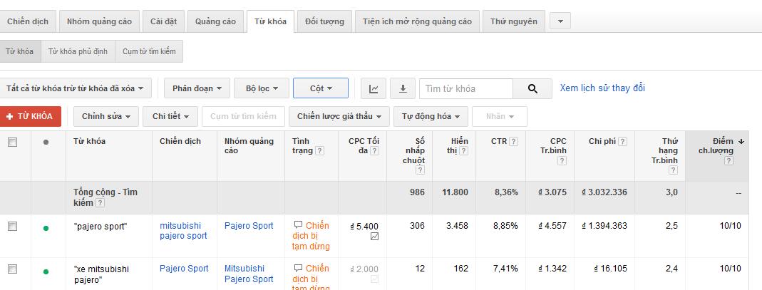 Đánh giá chất lượng chạy adwords