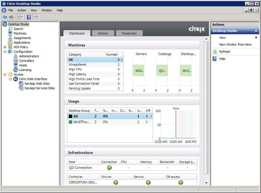 desktop virtualisation
