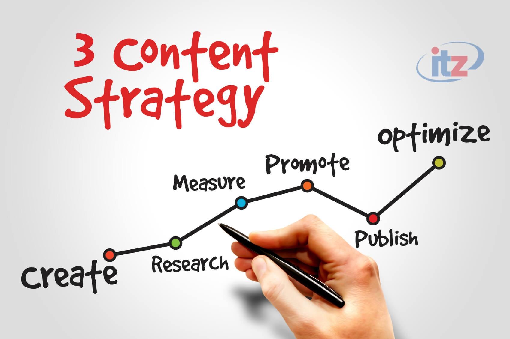 3 chiến lược nội dung để gắn kết khách hàng