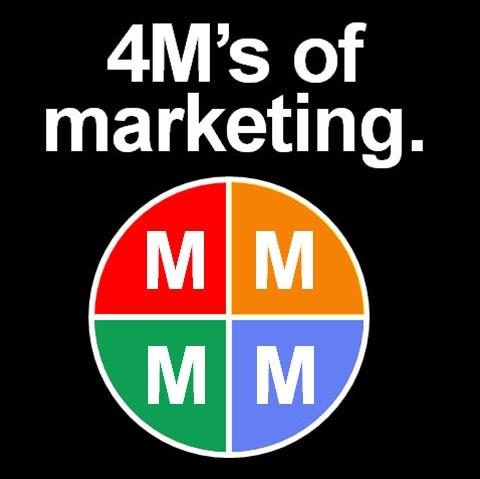 Hãy quên 4P đi, giờ là thời đại của 4M!