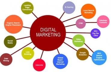 54 thuật ngữ thông dụng trong Digital Marketing cần biết