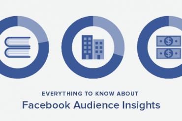 Giới thiệu và hướng dẫn Facebook Audience Insights