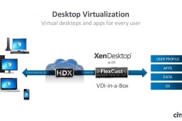 Giới thiệu về Citrix Systems XenDesktop 5.6