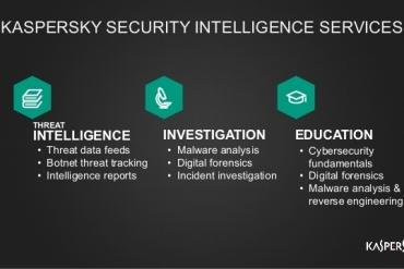 Kaspersky ra mắt Kaspersky Threat Lookup, dịch vụ dữ liệu tình báo bảo mật cho doanh nghiệp