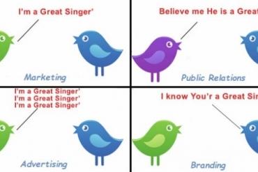 Phân biệt Marketing – Advertising – Public Relations (PR)